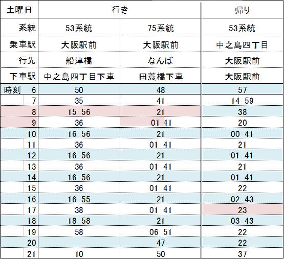 nakanoshima_timetable